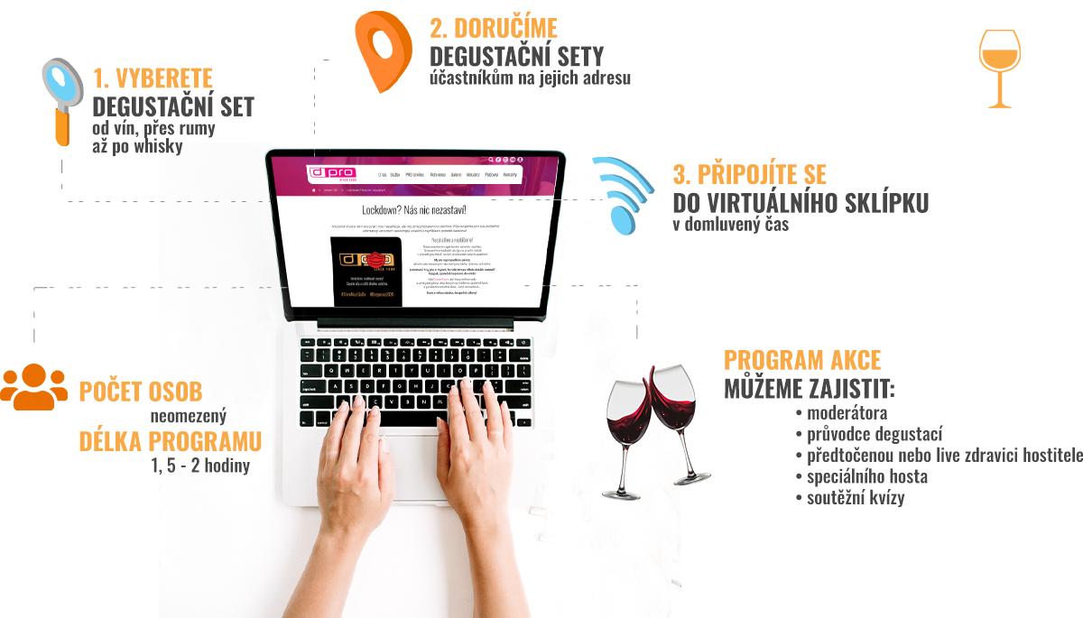 Online degustace - Pro firmy - Dream PRO