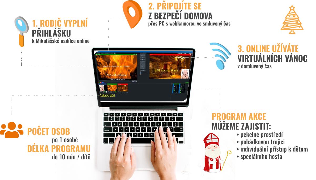 Dream PRO - Online Mikulášská