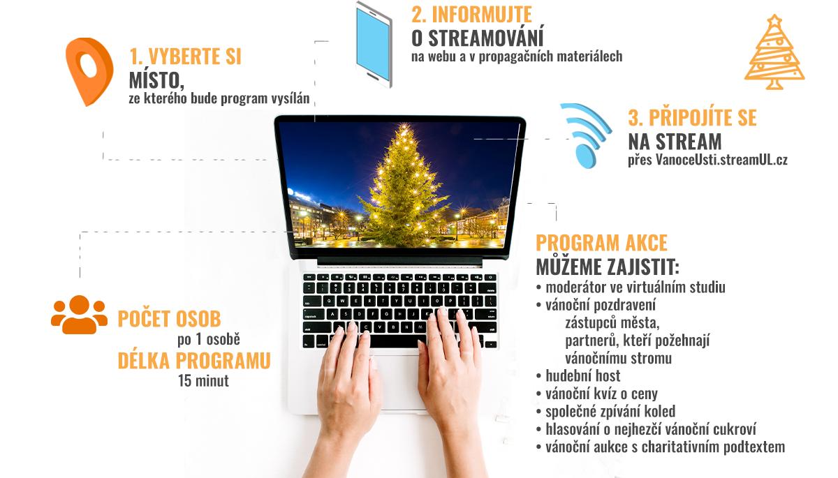Dream PRO - Online rozsvícení vánočního stromku